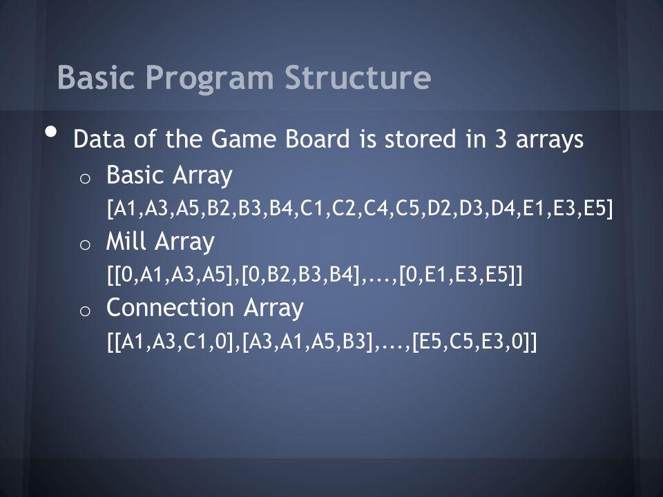 Basic Program Structure Data of the Game Board is stored in 3 arrays o Basic Array [A1,A3,A5,B2,B3,B4,C1,C2,C4,C5,D2,D3,D4,E1,E3,E5] o Mill Array [[0,