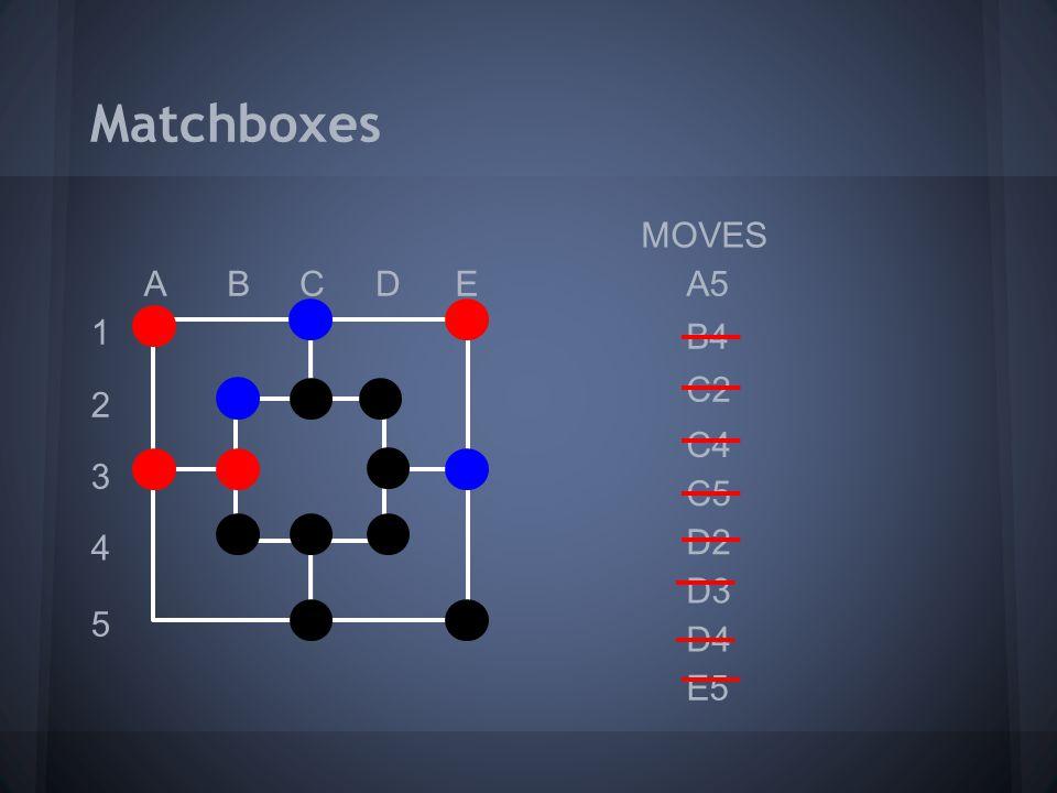 Matchboxes AECDB 1 2 3 4 5 A5 C2 B4 C5 D2 C4 D3 D4 E5 MOVES