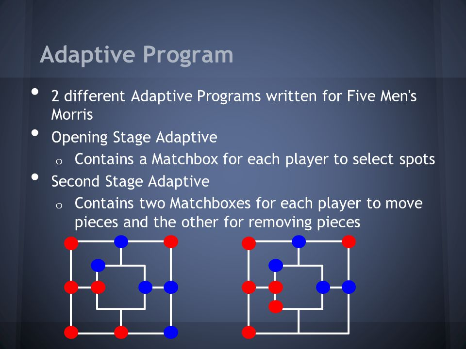 Adaptive Program 2 different Adaptive Programs written for Five Men's Morris Opening Stage Adaptive o Contains a Matchbox for each player to select sp