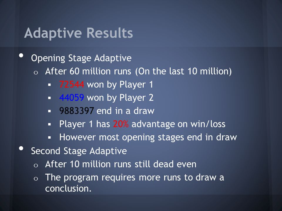 Adaptive Results Opening Stage Adaptive o After 60 million runs (On the last 10 million)  72544 won by Player 1  44059 won by Player 2  9883397 end