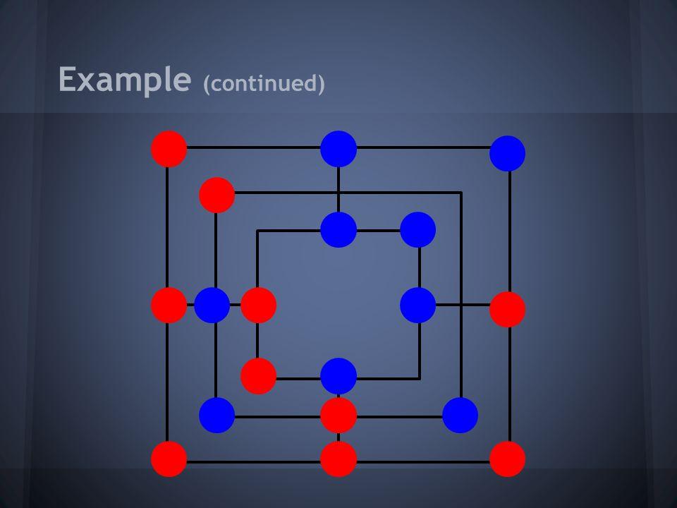 Game Classification Determinate Zero-sum Symmetric Perfect Information Sequential Normal