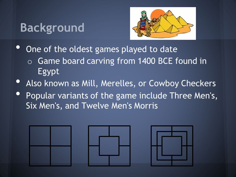 Background One of the oldest games played to date o Game board carving from 1400 BCE found in Egypt Also known as Mill, Merelles, or Cowboy Checkers P