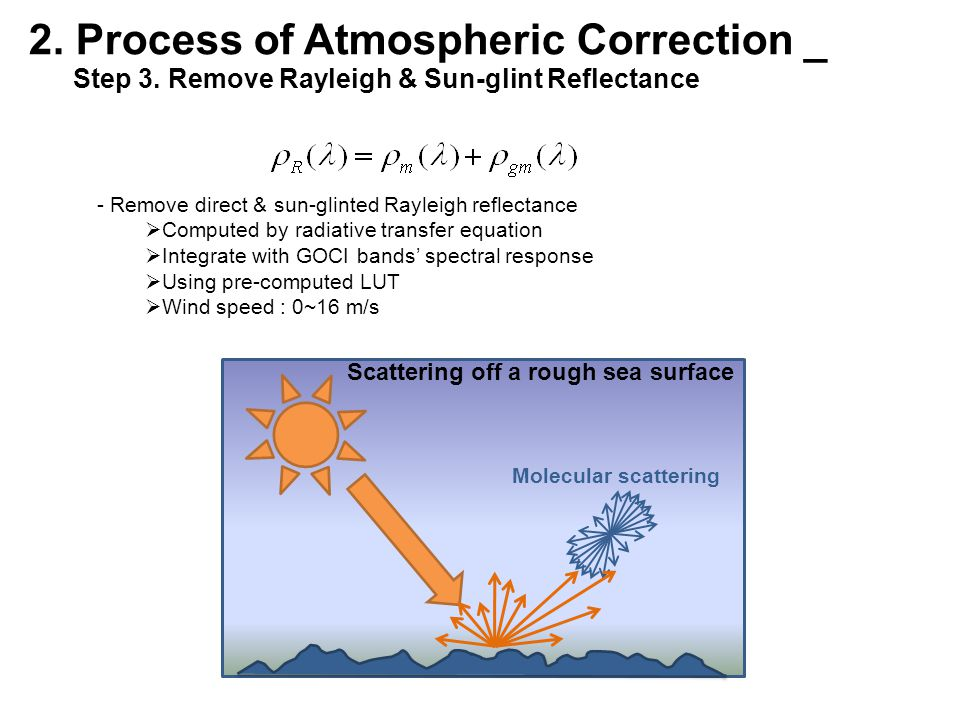 M 2.Process of Atmospheric Correction _ Step 3.