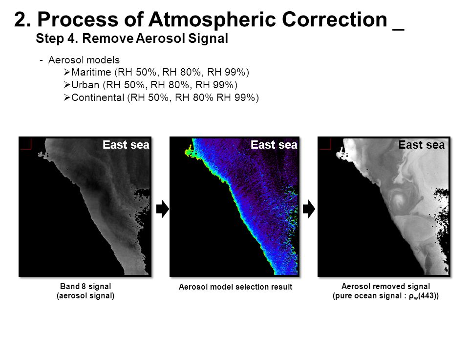 2.Process of Atmospheric Correction _ Step 4.