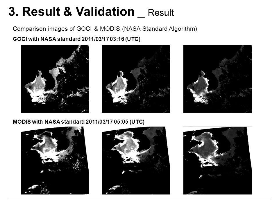 GOCI with NASA standard 2011/03/17 03:16 (UTC) 3. Result & Validation _ Result Comparison images of GOCI & MODIS (NASA Standard Algorithm) MODIS with