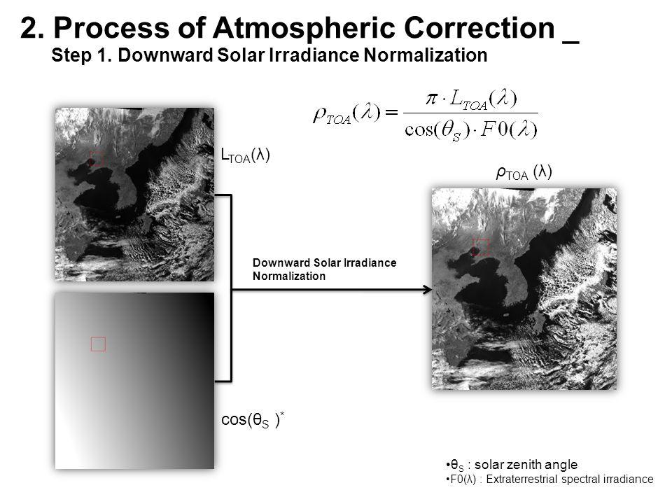 2. Process of Atmospheric Correction _ Step 1. Downward Solar Irradiance Normalization Downward Solar Irradiance Normalization L TOA (λ) cos(θ S ) * θ