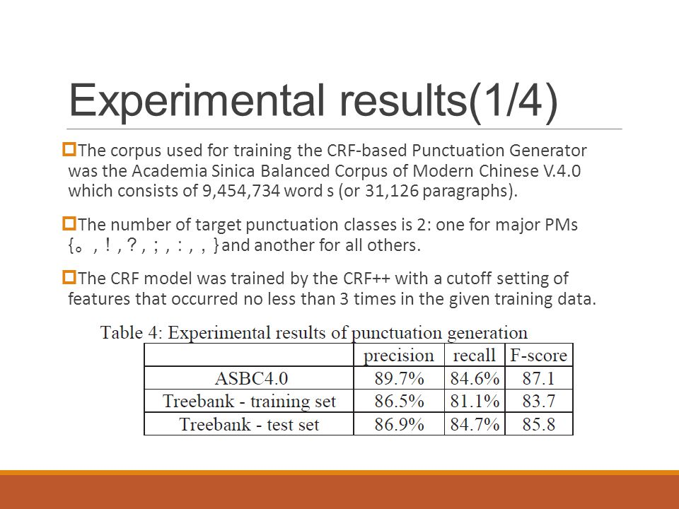 Experimental results(1/4)  The corpus used for training the CRF-based Punctuation Generator was the Academia Sinica Balanced Corpus of Modern Chinese V.4.0 which consists of 9,454,734 word s (or 31,126 paragraphs).