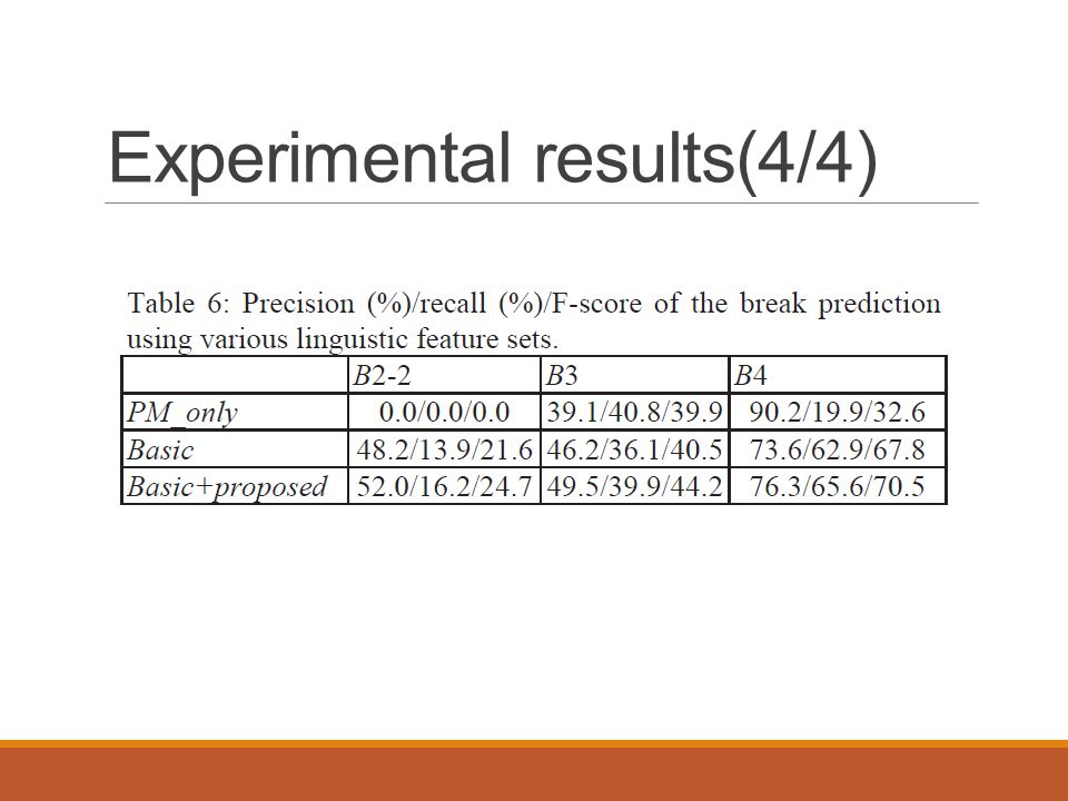 Experimental results(4/4)