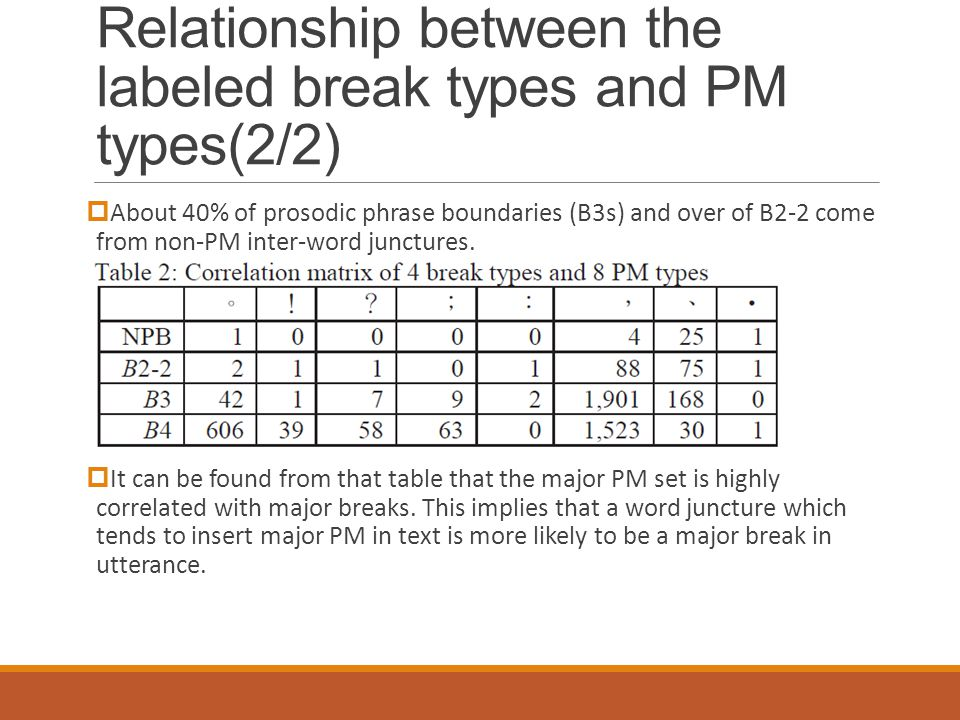 Relationship between the labeled break types and PM types(2/2)  About 40% of prosodic phrase boundaries (B3s) and over of B2-2 come from non-PM inter-word junctures.