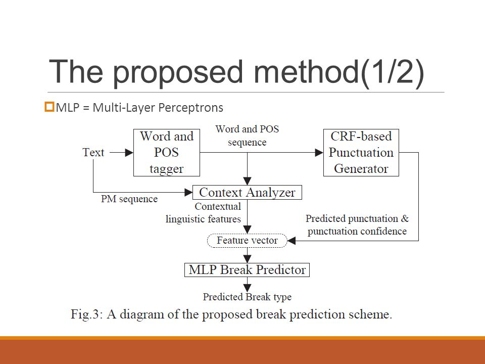 The proposed method(1/2)  MLP = Multi-Layer Perceptrons