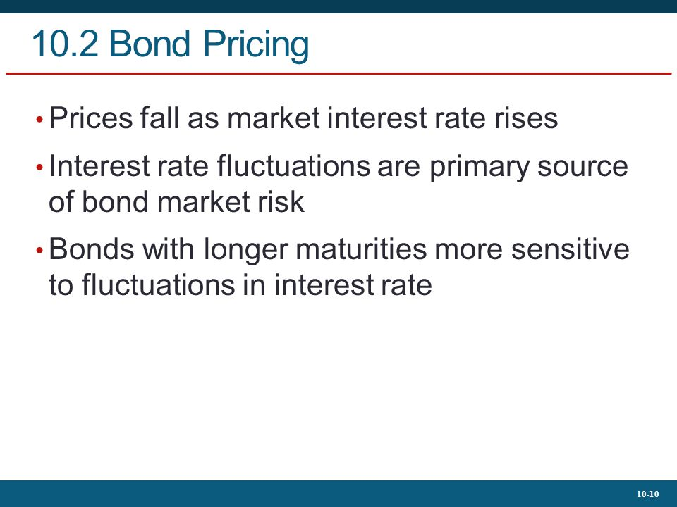 10-10 10.2 Bond Pricing Prices fall as market interest rate rises Interest rate fluctuations are primary source of bond market risk Bonds with longer