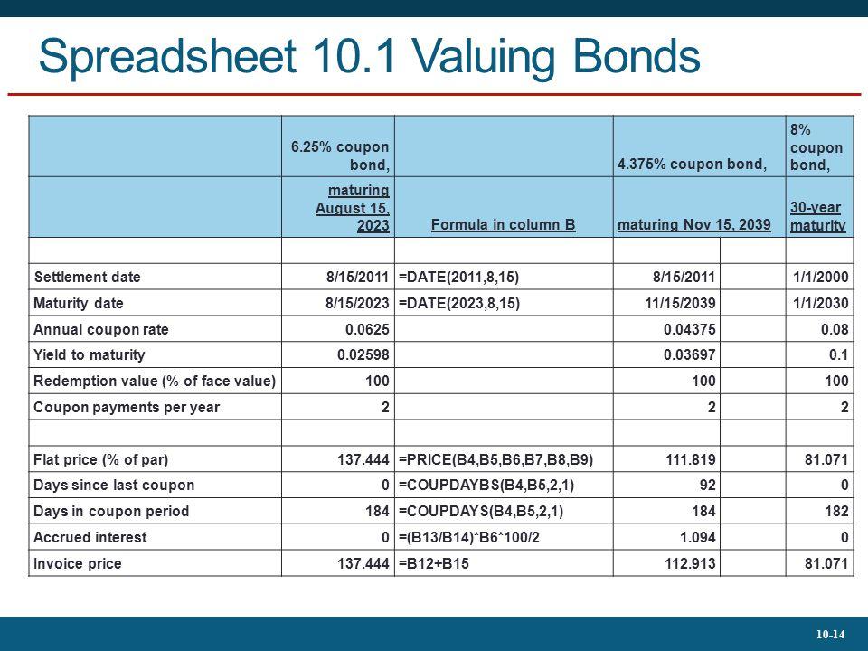10-14 Spreadsheet 10.1 Valuing Bonds 6.25% coupon bond,4.375% coupon bond, 8% coupon bond, maturing August 15, 2023Formula in column Bmaturing Nov 15,