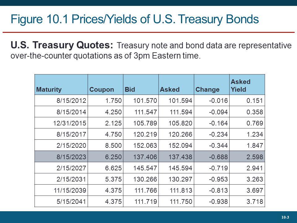 10-4 10.1 Bond Characteristics