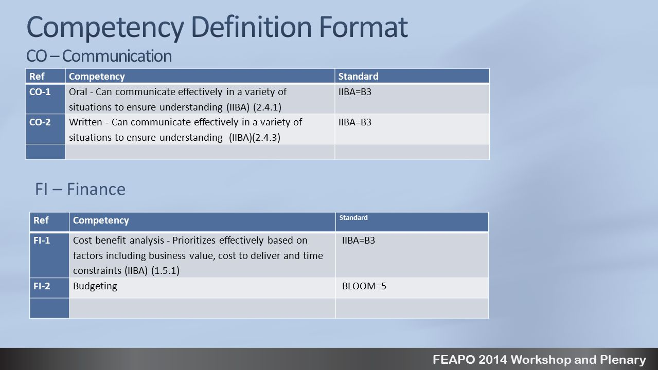 FEAPO 2014 Workshop and Plenary RefCompetencyStandard CO-1 Oral - Can communicate effectively in a variety of situations to ensure understanding (IIBA) (2.4.1) IIBA=B3 CO-2 Written - Can communicate effectively in a variety of situations to ensure understanding (IIBA)(2.4.3) IIBA=B3 FI – Finance RefCompetency Standard FI-1 Cost benefit analysis - Prioritizes effectively based on factors including business value, cost to deliver and time constraints (IIBA) (1.5.1) IIBA=B3 FI-2Budgeting BLOOM=5