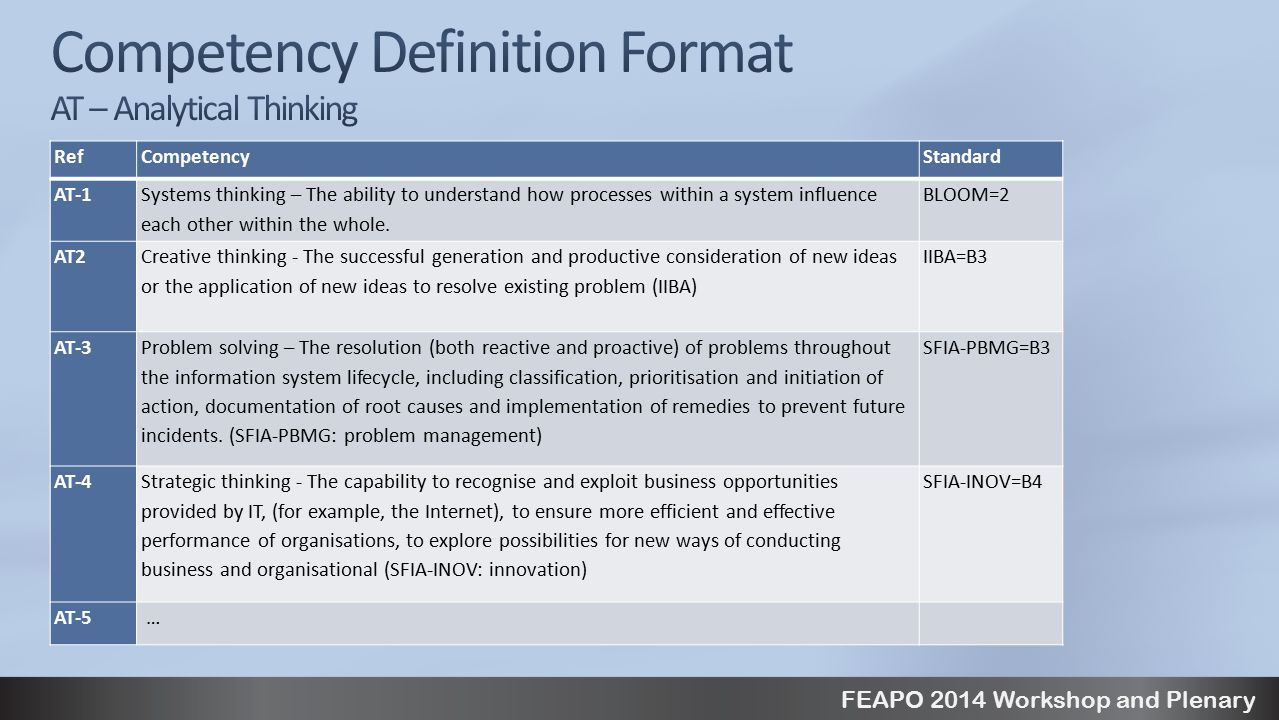 FEAPO 2014 Workshop and Plenary RefCompetencyStandard AT-1 Systems thinking – The ability to understand how processes within a system influence each other within the whole.