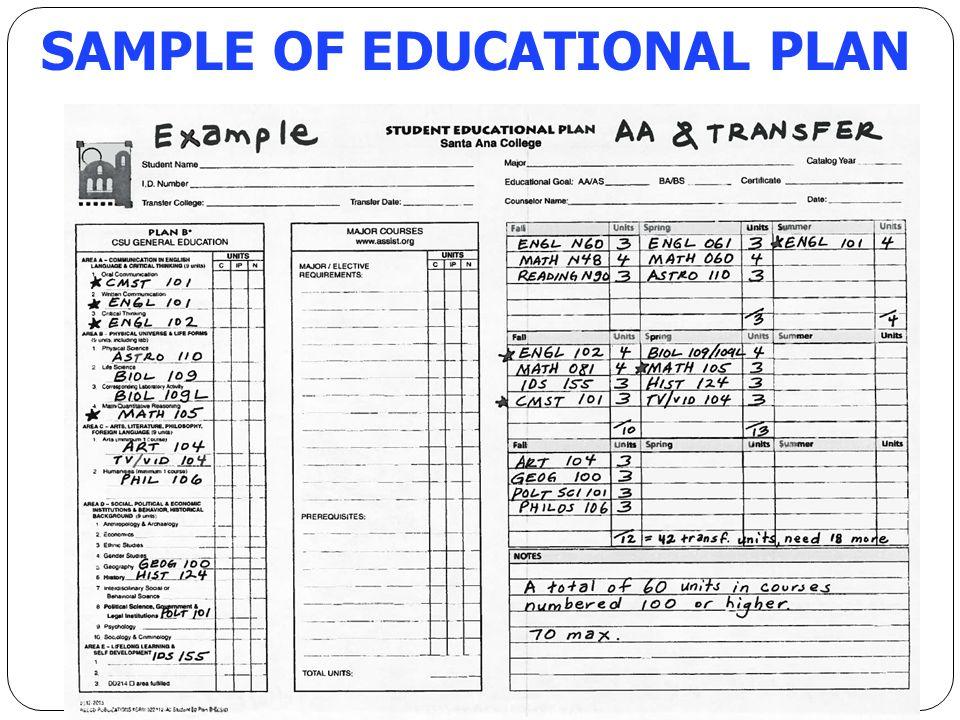 SAMPLE OF EDUCATIONAL PLAN