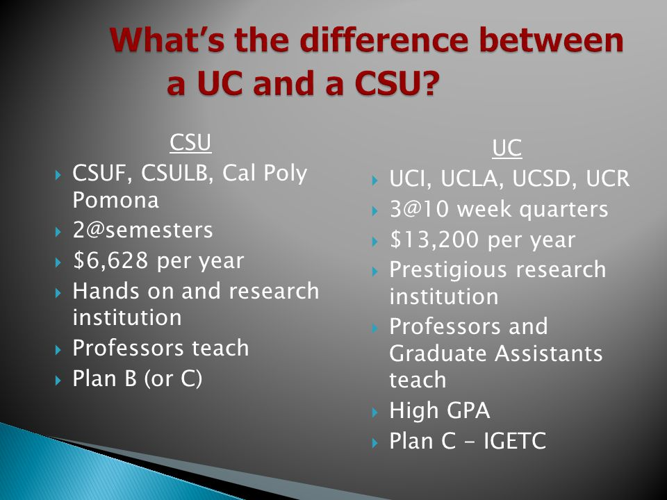 Transfer Programs  Lead to TRANSFER to a UNIVERSITY (UC / CSU / Private / Out-of-State)  Classes count toward completion of a Bachelor's Degree Major Courses www.assist.org General Education Courses Plan B (39-42 units) Elective Courses + + Requirements: Total Units: 60-70 units Examples: Engineering, Teacher Education, Business Administration
