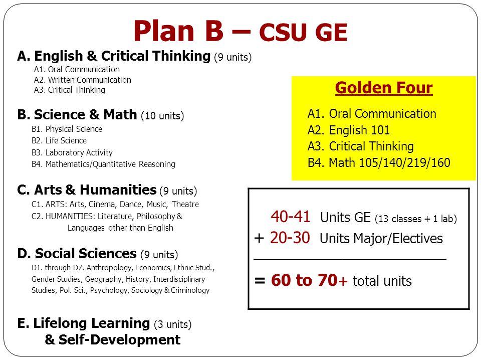 CSU Transfer Math and Science MATH N06 MATH N48 MATH 060 MATH 080/081 *(MATH 070) ENGINEERING *MATH 160 MATH 170 MATH 180 MATH 185 MATH 280 MATH 287 *requires Math 070 & 080/081 BIOLOGY CSU MATH 150 or MATH 180 & 185 BUSINESS CSU MATH 140 MATH 150 or MATH 180 (& Math 219 at CSULB & Cal Poly Pomona)