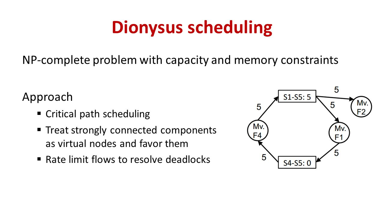 Dionysus scheduling NP-complete problem with capacity and memory constraints Approach  Critical path scheduling  Treat strongly connected components as virtual nodes and favor them  Rate limit flows to resolve deadlocks