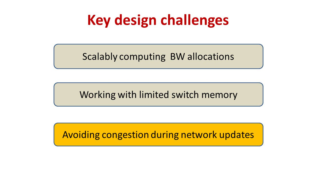 Key design challenges Scalably computing BW allocations Avoiding congestion during network updates Working with limited switch memory