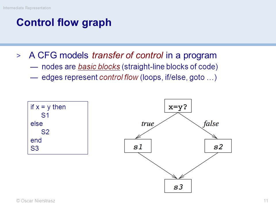 Control flow graph  A CFG models transfer of control in a program —nodes are basic blocks (straight-line blocks of code) —edges represent control flow (loops, if/else, goto …) © Oscar Nierstrasz Intermediate Representation 11 if x = y then S1 else S2 end S3