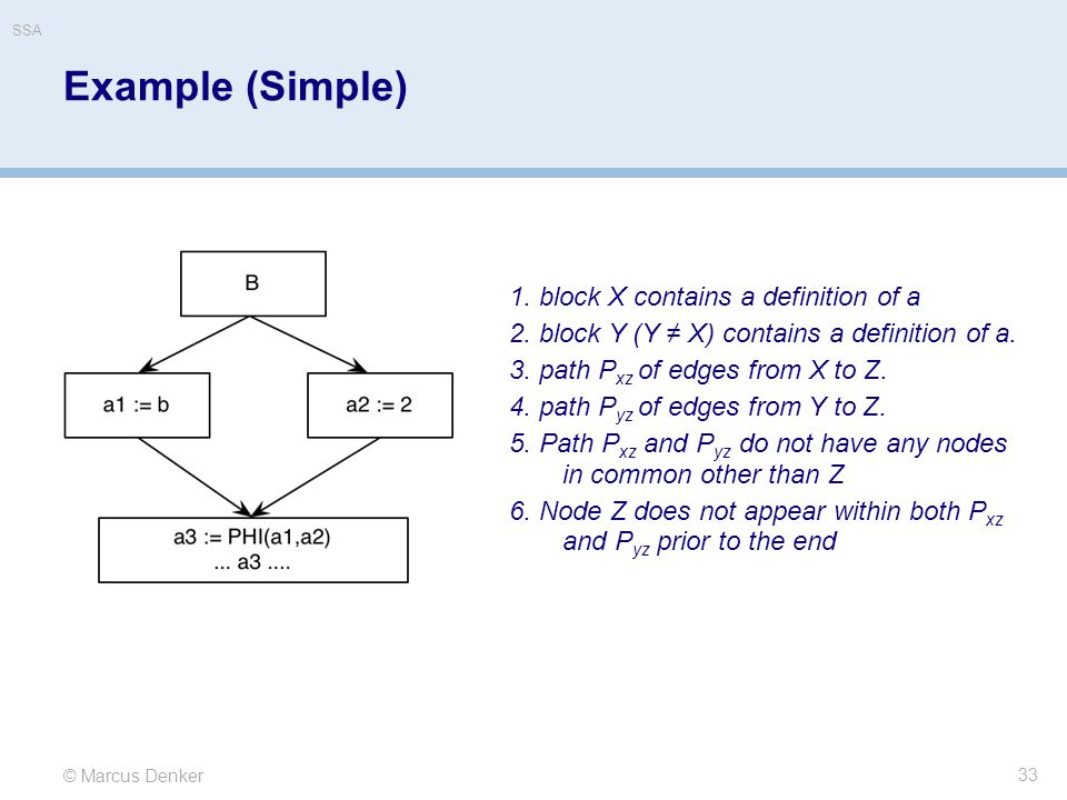 © Marcus Denker SSA Example (Simple) 33 1.block X contains a definition of a 2.