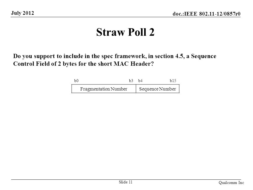 doc.:IEEE 802.11-12/0857r0 July 2012 Qualcomm Inc Straw Poll 2 Do you support to include in the spec framework, in section 4.5, a Sequence Control Fie