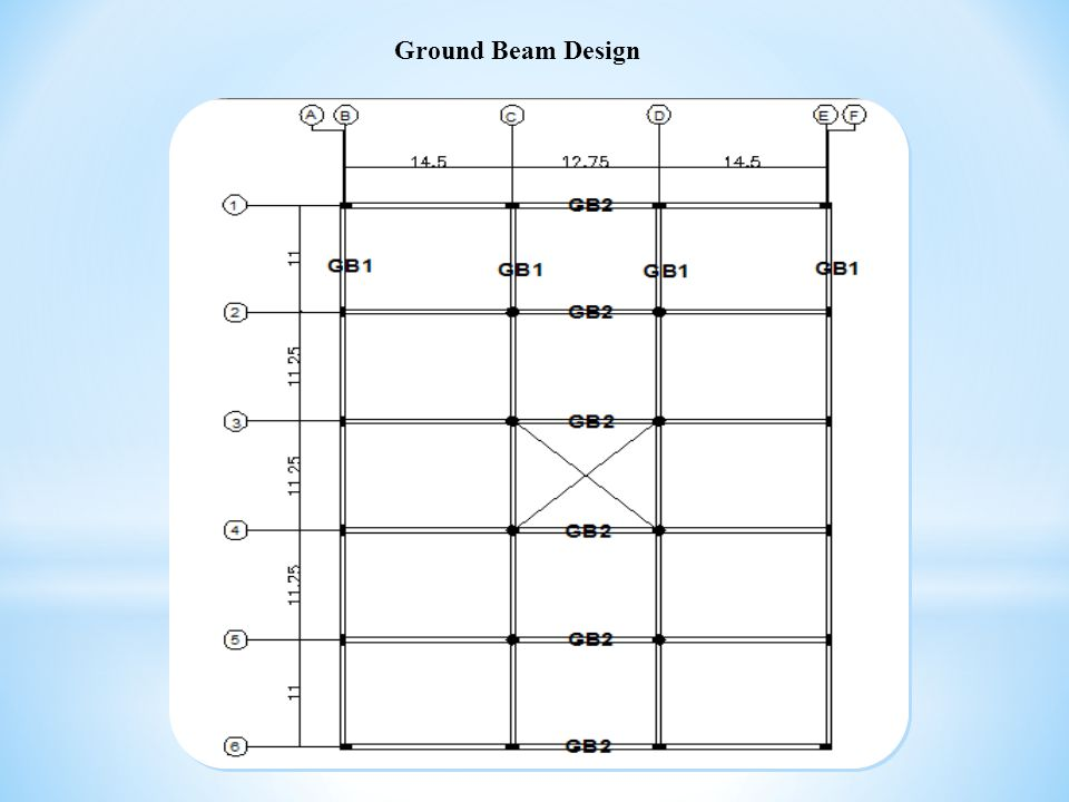 Ground Beam Design
