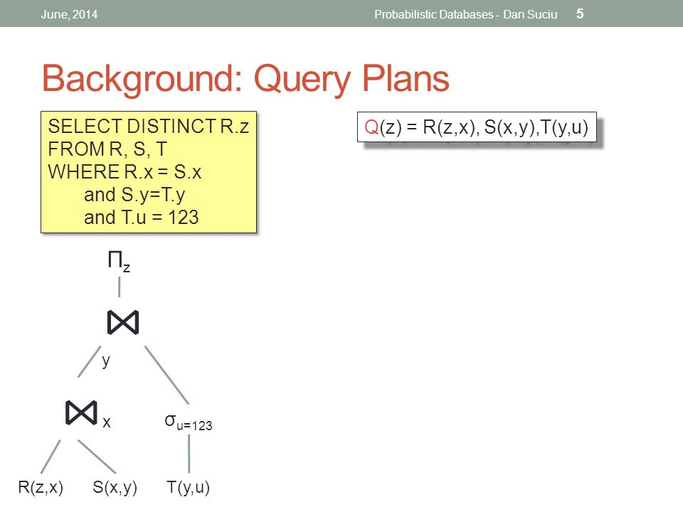 Background: Query Plans June, 2014Probabilistic Databases - Dan Suciu 5 SELECT DISTINCT R.z FROM R, S, T WHERE R.x = S.x and S.y=T.y and T.u = 123 SELECT DISTINCT R.z FROM R, S, T WHERE R.x = S.x and S.y=T.y and T.u = 123 ⋈y⋈y ΠzΠz ⋈x⋈x σ u=123 R(z,x)S(x,y)T(y,u) Q(z) = R(z,x), S(x,y),T(y,u)