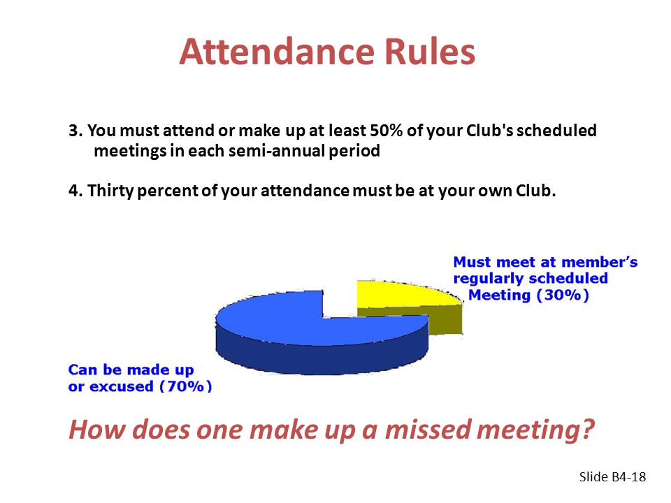Attendance Rules 3.