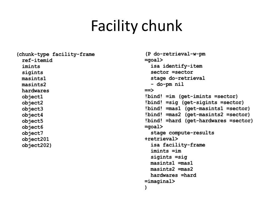 Facility chunk