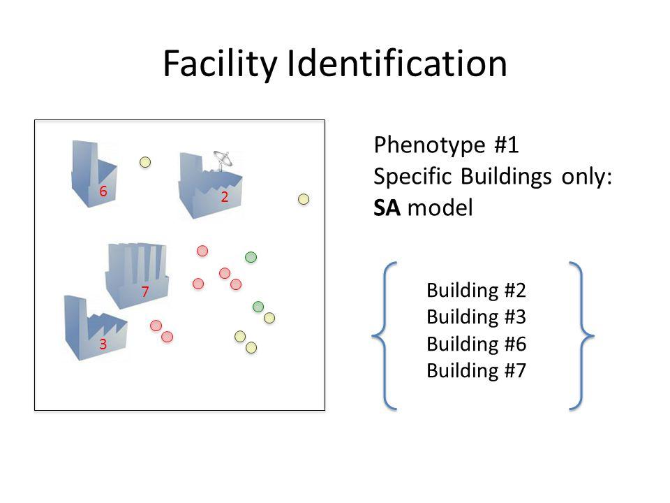 Facility Identification Phenotype #1 Specific Buildings only: SA model Building #2 Building #3 Building #6 Building #7 2 3 6 7