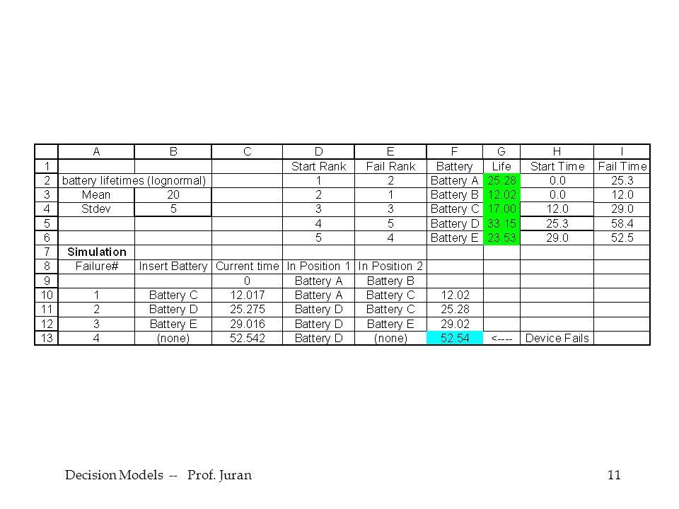 Decision Models -- Prof. Juran11