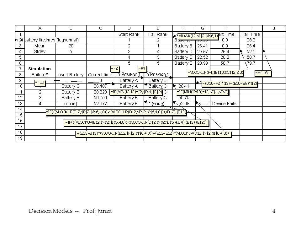 Decision Models -- Prof. Juran4