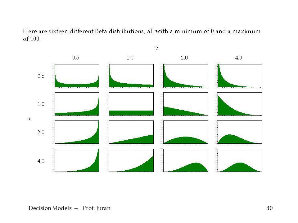 Decision Models -- Prof. Juran40