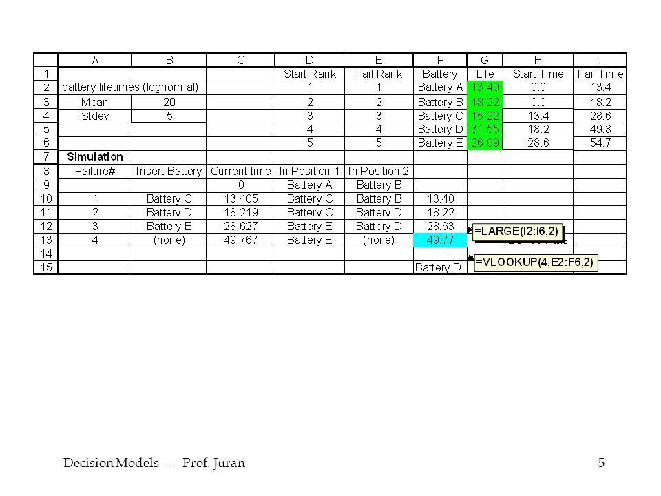 Decision Models -- Prof. Juran36
