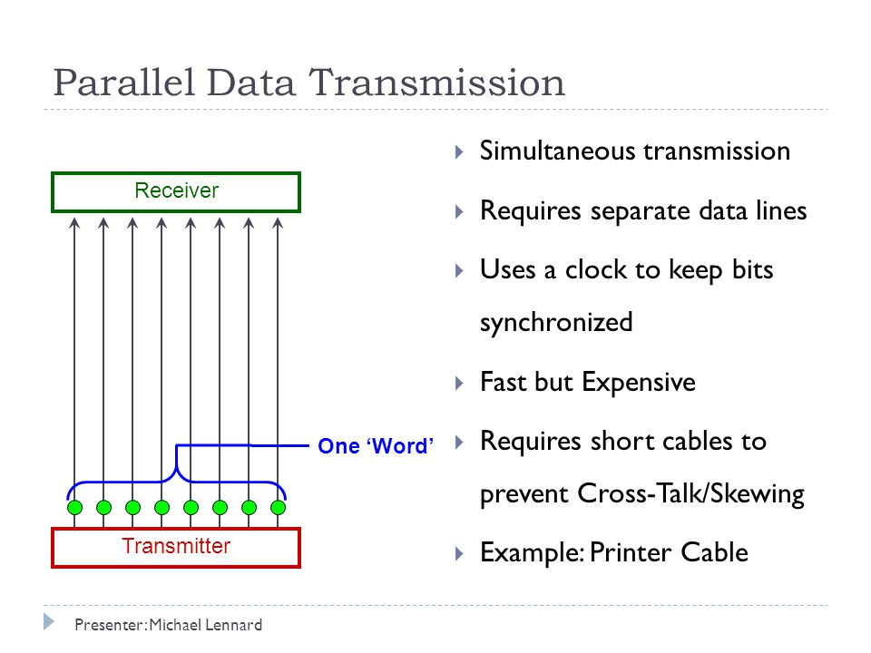 Parallel Data Transmission  Simultaneous transmission  Requires separate data lines  Uses a clock to keep bits synchronized  Fast but Expensive  Requires short cables to prevent Cross-Talk/Skewing  Example: Printer Cable Presenter: Michael Lennard Transmitter Receiver One 'Word'