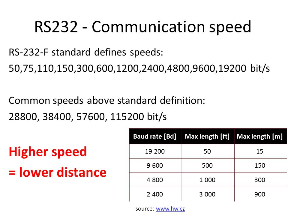 RS232 - Communication speed RS-232-F standard defines speeds: 50,75,110,150,300,600,1200,2400,4800,9600,19200 bit/s Common speeds above standard defin