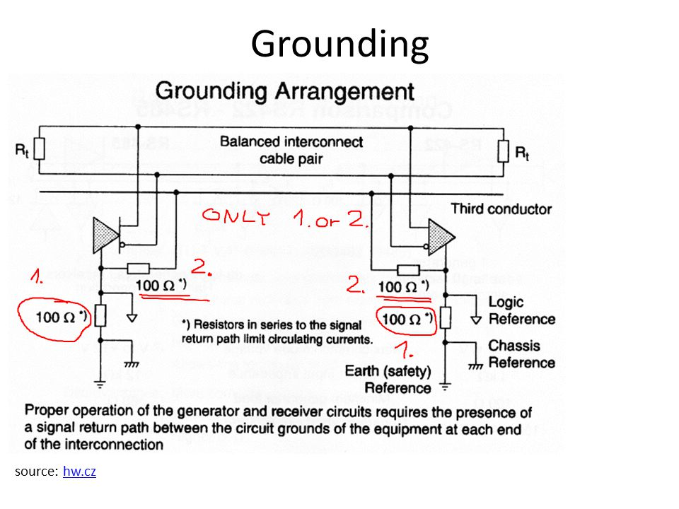 Grounding source: hw.czhw.cz