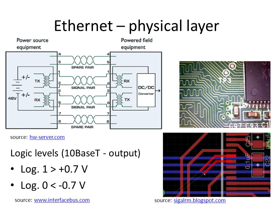 Ethernet – physical layer Logic levels (10BaseT - output) Log. 1 > +0.7 V Log. 0 < -0.7 V source: hw-server.comhw-server.com source: sigalrm.blogspot.