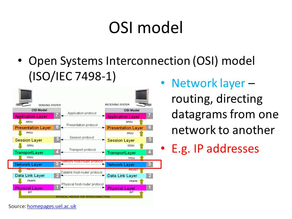 OSI model Open Systems Interconnection (OSI) model (ISO/IEC 7498-1) Source: homepages.uel.ac.ukhomepages.uel.ac.uk Network layer – routing, directing