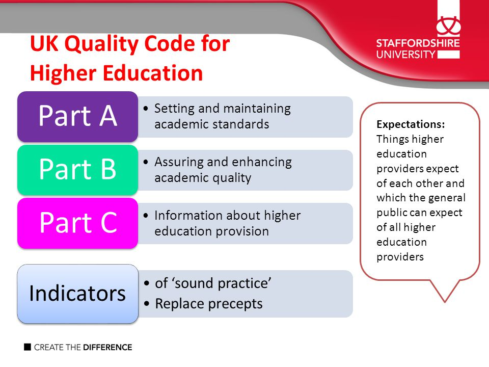 UK Quality Code for Higher Education Setting and maintaining academic standards Part A Assuring and enhancing academic quality Part B Information abou