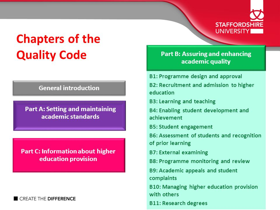 Chapters of the Quality Code B1: Programme design and approval B2: Recruitment and admission to higher education B3: Learning and teaching B4: Enablin
