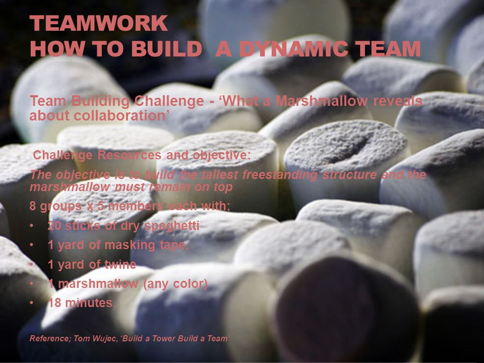 TEAMWORK HOW TO BUILD A DYNAMIC TEAM Team Building Challenge - 'What a Marshmallow reveals about collaboration' Challenge Resources and objective: The