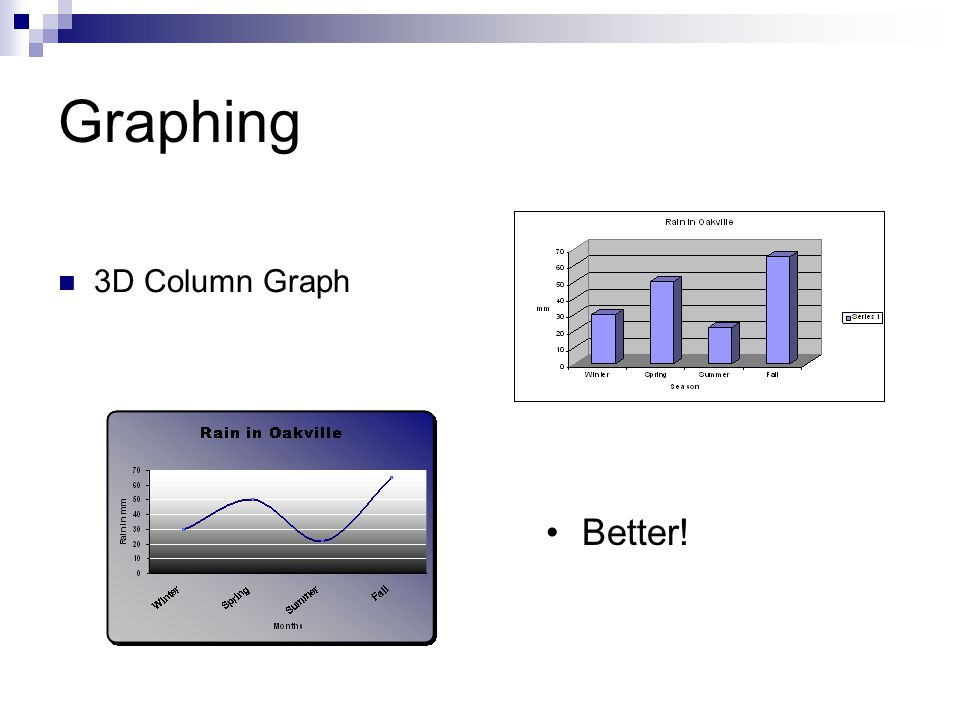 Graphing 3D Column Graph Better!