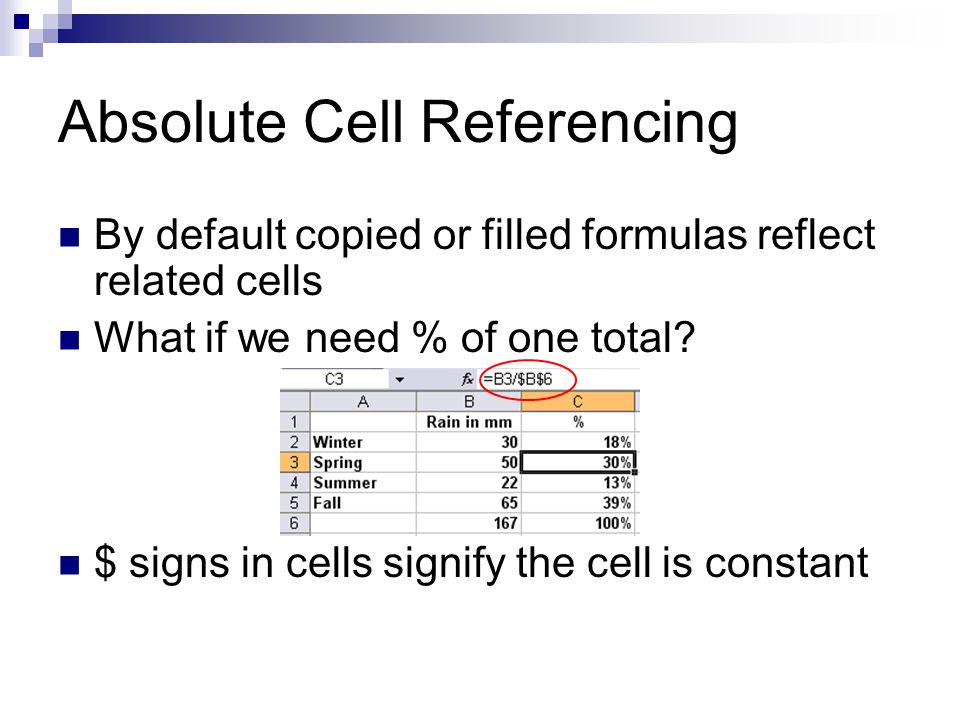 Absolute Cell Referencing By default copied or filled formulas reflect related cells What if we need % of one total.