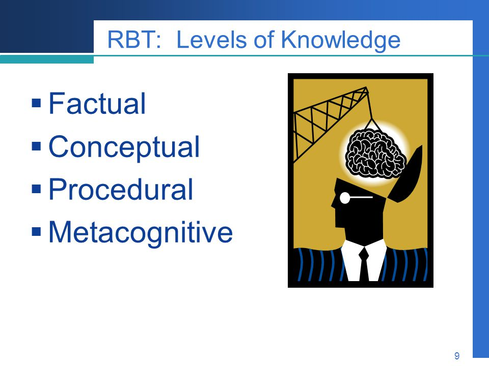Company LOGO 9 RBT: Levels of Knowledge  Factual  Conceptual  Procedural  Metacognitive