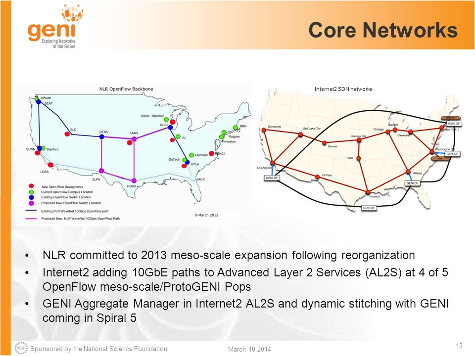 Sponsored by the National Science Foundation 13 March 10 2014 Core Networks NLR committed to 2013 meso-scale expansion following reorganization Internet2 adding 10GbE paths to Advanced Layer 2 Services (AL2S) at 4 of 5 OpenFlow meso-scale/ProtoGENI Pops GENI Aggregate Manager in Internet2 AL2S and dynamic stitching with GENI coming in Spiral 5 Internet2 SDN networks