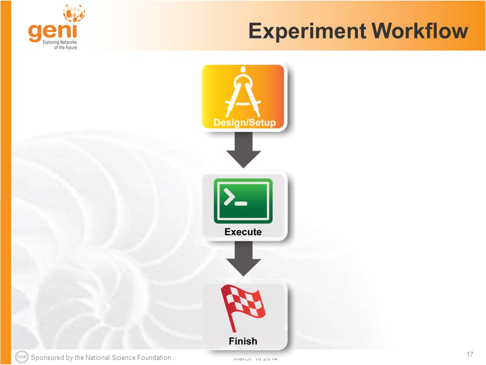 Sponsored by the National Science Foundation 17 March 10 2014 Experiment Workflow