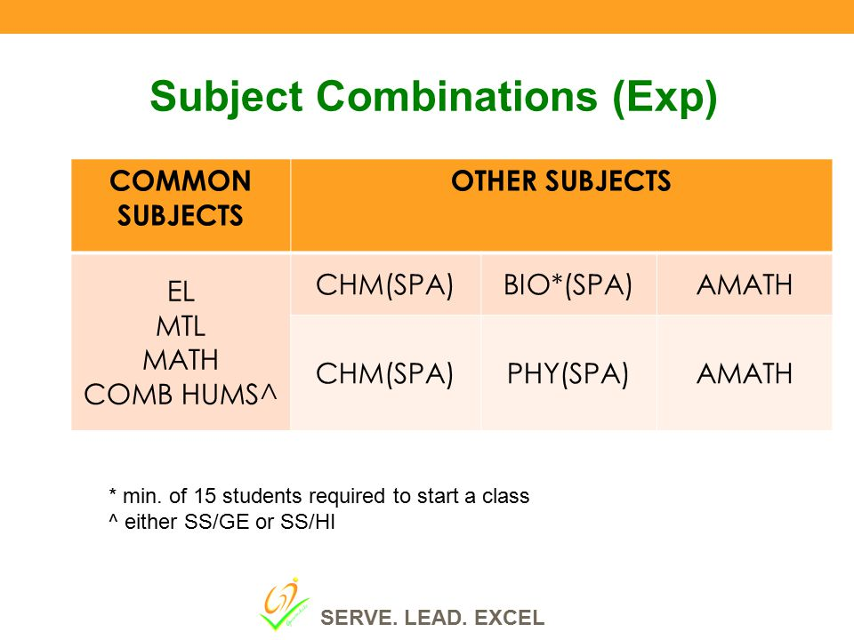 Subject Combinations (Exp) COMMON SUBJECTS OTHER SUBJECTS EL MTL MATH COMB HUMS^ CHM(SPA)BIO*(SPA)AMATH CHM(SPA)PHY(SPA)AMATH * min. of 15 students re